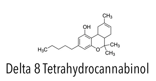 What is Delta-8 THC? An Ultimate Guide on Delta-8 Tetrahydrocannabinol
